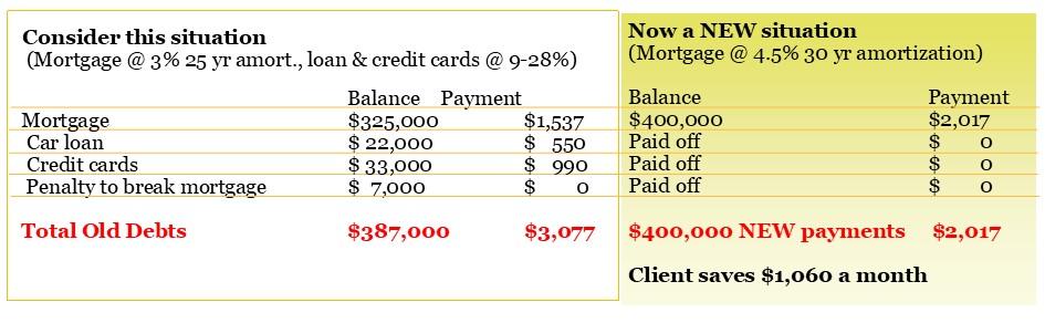 Debt-consolidation-loans-Ontario-Hamilton-Ancaster-Dundas-StoneyCreek, Grimsby-Binbrook-Niagara.jpg