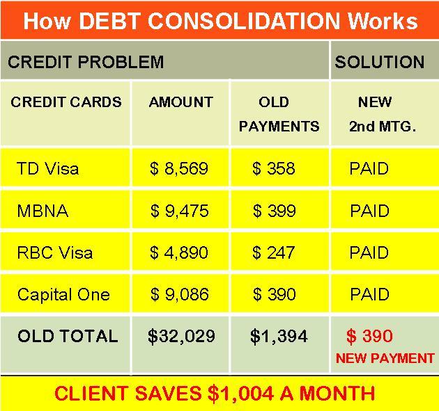 Safe online cash advance loans image 8