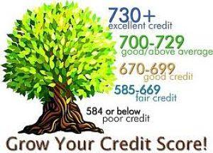 credit-score-ranking.jpg