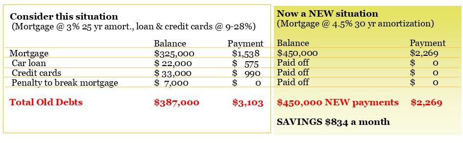 debt-consolidation-bad-credit.jpg