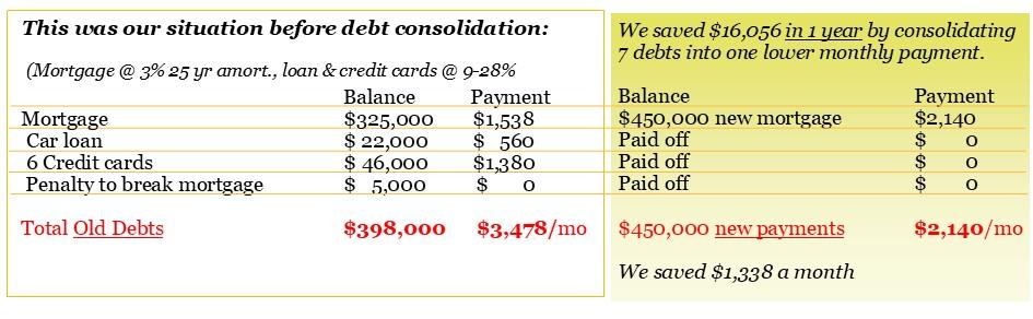 debt-consolidation-refinancing-ontario.jpg