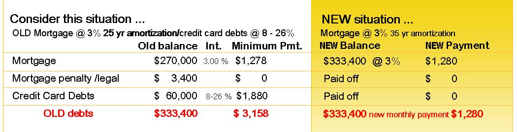 Debt consolidation loan payments.jpg