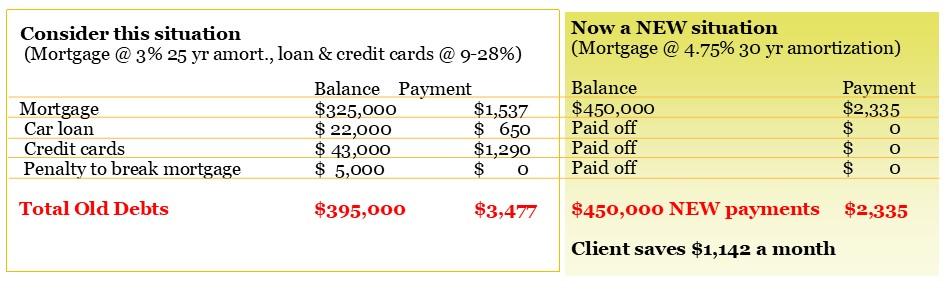niagara-home-equity-loan-approvals.jpg