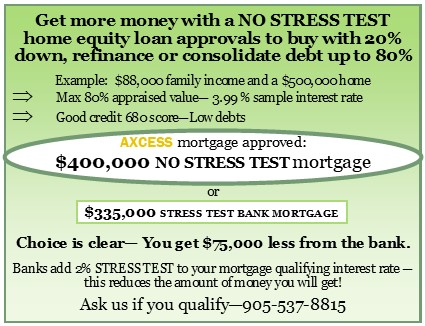 no-stress-test-equity-mortgage.jpg