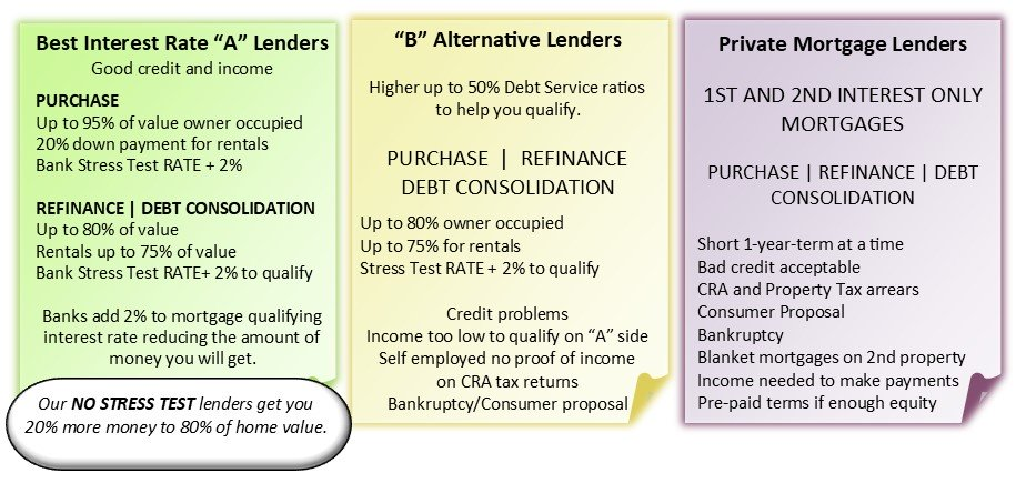 alternative-mortgage-financing.jpg