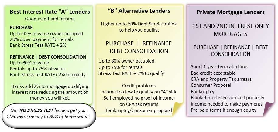 Alternative-mortgage-financing-ontario.jpg