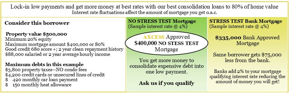Eliminate credit card debts no stress test best consolidation loans.jpg