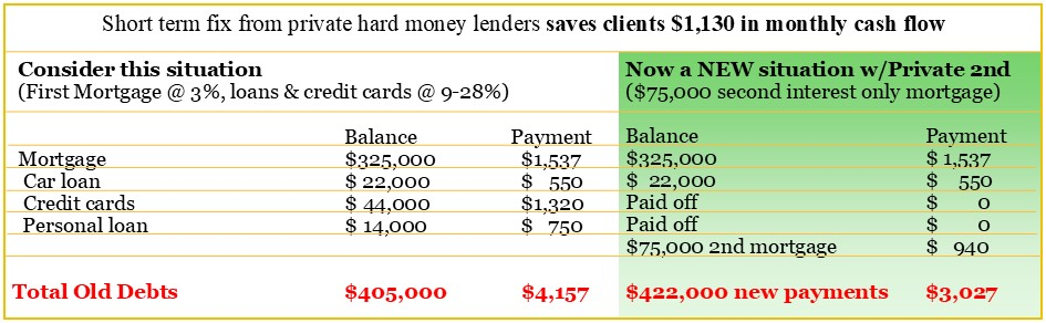 Private-hard-money-lenders-Canada.jpg